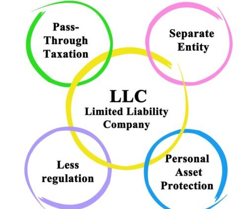4-reasons-to-start-an-llc